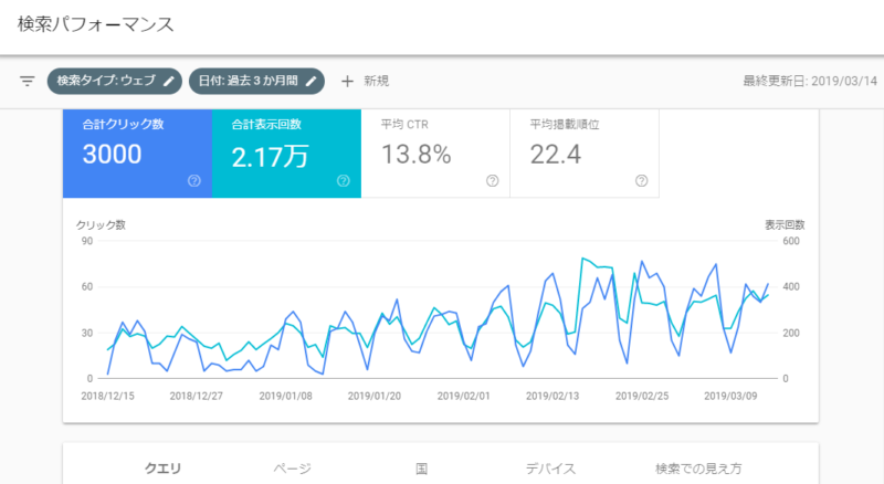 search console サンプル