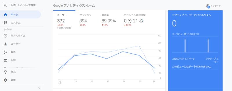 Google Analytics サンプル